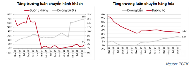 Đây là những lĩnh vực Việt Nam có thể tận dụng triệt để từ Chiến tranh Thương mại - Ảnh 4.