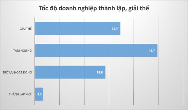 Những kỷ lục của kinh tế Việt Nam năm 2018 qua các con số  - Ảnh 5.