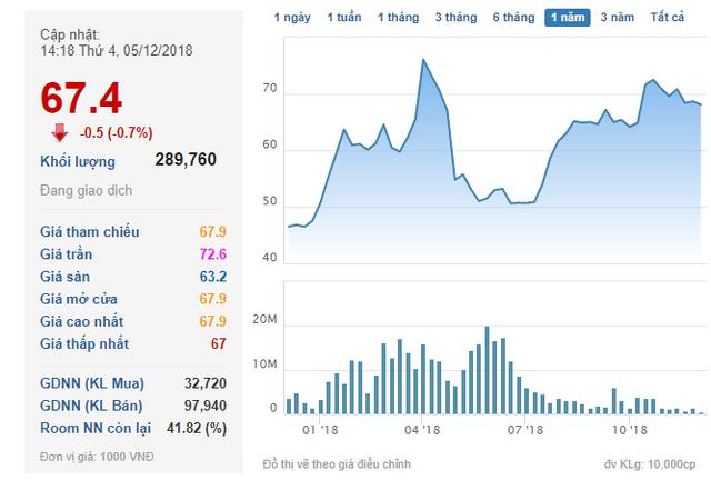 CEO của Novaland dự chi dao động 2.300 tỷ đồng mua hơn 36 triệu cổ phiếu NVL - Ảnh 1.