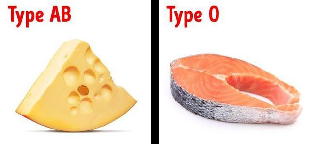 Nếu mang nhóm máu O, đây là 7 điều giá trị bạn cần biết về thứ dung dịch quý giá nhất với sự sống này để tự bảo vệ sức khỏe - Ảnh 5.