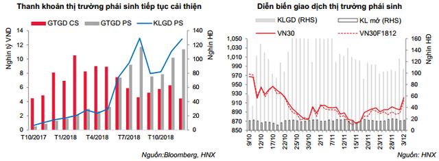 Tháng 11, VN-Index đã chấm dứt chuỗi điều chỉnh ngắn hạn để bước vào chu kỳ tăng mới - Ảnh 3.