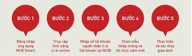 Ngân hàng NCB bổ sung tính năng Lì xì online trên NCB Smart - Ảnh 2.