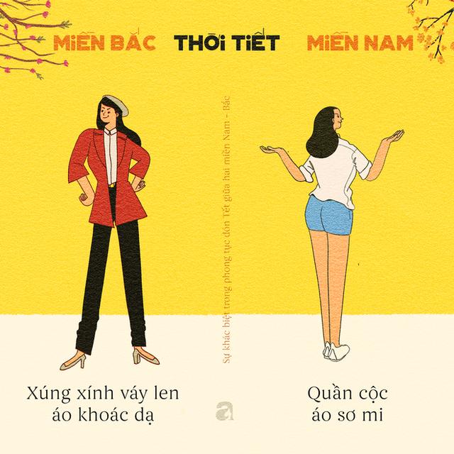 Những khác biệt thú vị ngày Tết giữa Hà Nội và Sài Gòn - Ảnh 7.