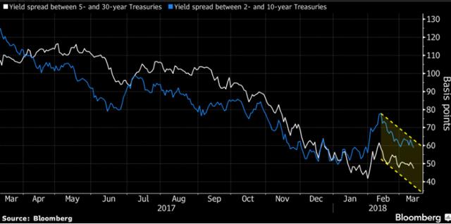 4 yếu tố tác động mạnh tới tỷ giá USD trong những tháng còn lại của năm 2018   - Ảnh 3.