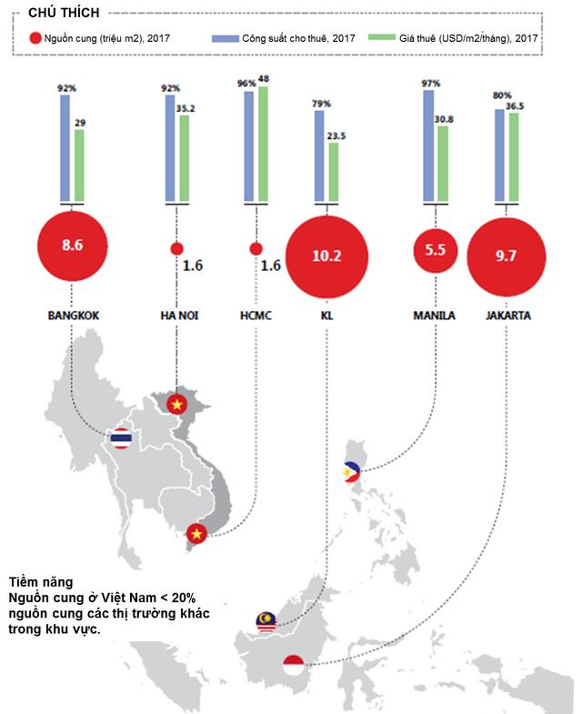 Savills Việt Nam: Văn phòng Hà Nội lật ngược thế cờ, lộ diện thời cơ lớn cho nhà đầu tư - Ảnh 1.