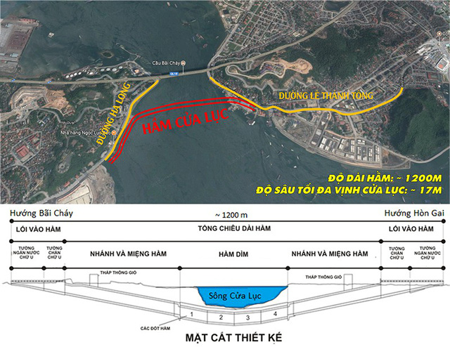 Dự án một số con phố hầm vượt biển 8.000 tỷ ở Quảng Ninh: Dự kiến khởi công trong tháng 9/2019 - Ảnh 1.