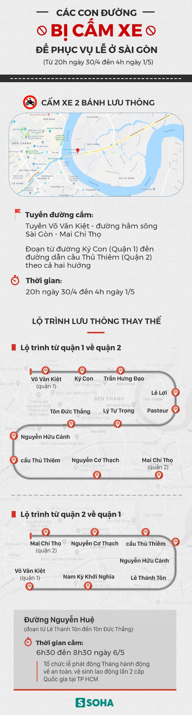 Những tuyến đường cấm xe trong đêm bắn pháo hoa mừng lễ 30/4 ở TP HCM - Ảnh 1.