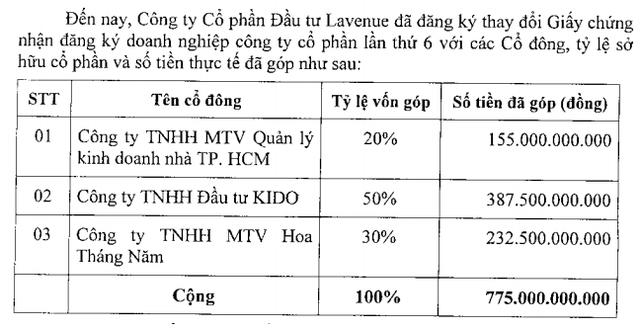 Thanh tra Chính phủ kiến nghị thu hồi toàn bộ đất vàng 8-12 Lê Duẩn (TPHCM) để đấu giá lại - Ảnh 1.