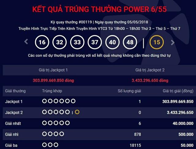 Vé số trúng giải Jackpot hơn 303 tỷ đồng được phát hành tại Hà Nội - Ảnh 1.