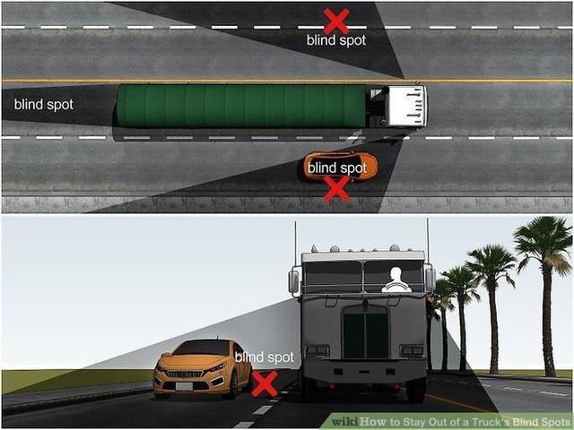 Thiếu kiên nhẫn, chần chừ và những sai lầm chết người dẫn đến tai nạn ở điểm mù của xe tải - Ảnh 2.