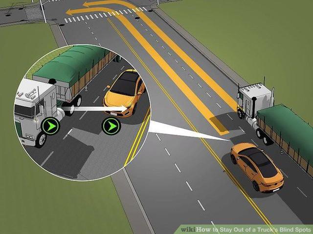 Thiếu kiên nhẫn, chần chừ và những sai lầm chết người dẫn đến tai nạn ở điểm mù của xe tải - Ảnh 9.