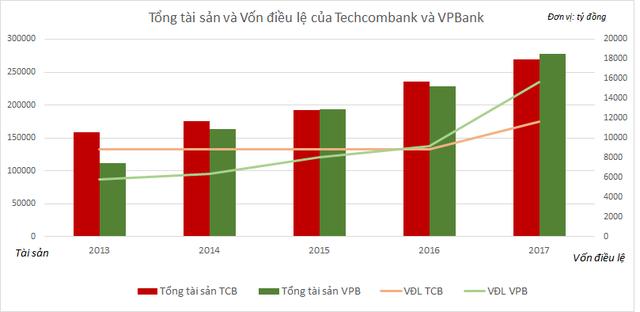 VPBank có đang bị định giá quá thấp? - Ảnh 2.