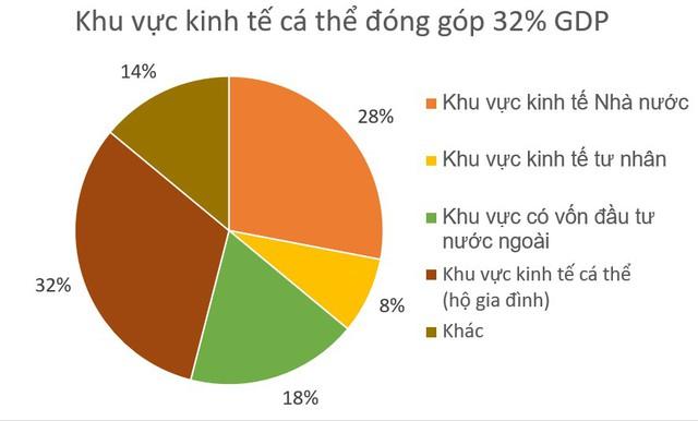 PGS. TS Trần Đình Thiên: Có đặc khu, Việt Nam cũng không dễ dàng nhảy lên đoàn tàu Công nghiệp 4.0 khi đang nghèo như thế này! - Ảnh 1.