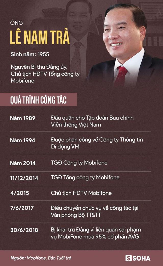 [NÓNG] Khởi tố vụ Mobifone mua AVG, bắt tạm giam ông Lê Nam Trà - Ảnh 1.