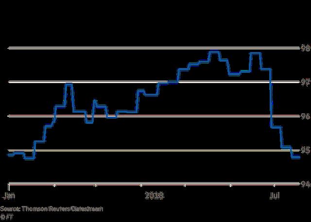 Nhân dân tệ giảm mạnh khiến toàn bộ cục diện phân khúc tiền tệ châu Á 1 vàih tân - Ảnh 2.