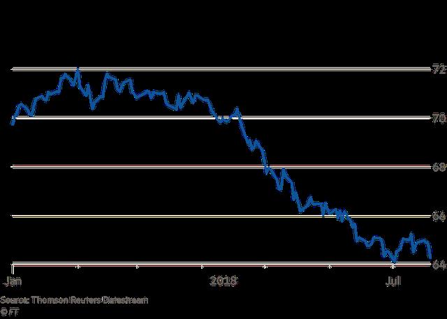 Nhân dân tệ giảm mạnh khiến toàn bộ cục diện phân khúc tiền tệ châu Á 1 vàih tân - Ảnh 1.