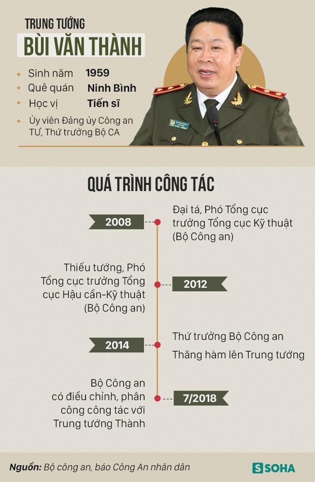 Cách tất cả các chức vụ trong Đảng đối với Trung tướng Bùi Văn Thành - Ảnh 3.