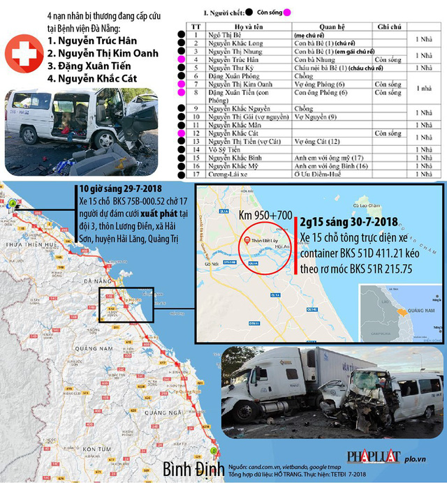 Toàn cảnh xe đón dâu bị nạn, 13 người chết tại Quảng Nam - Ảnh 1.