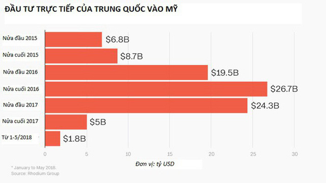 Áp thuế chỉ là mở màn, chuyên gia Việt Nam chỉ ra chuỗi đòn thứ hai của ông Trump lên TQ - Ảnh 1.