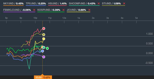 Dòng tiền tiếp tục hướng đến nhóm dầu khí, Vn-Index ngược dòng khu vực giảm nhẹ - Ảnh 1.