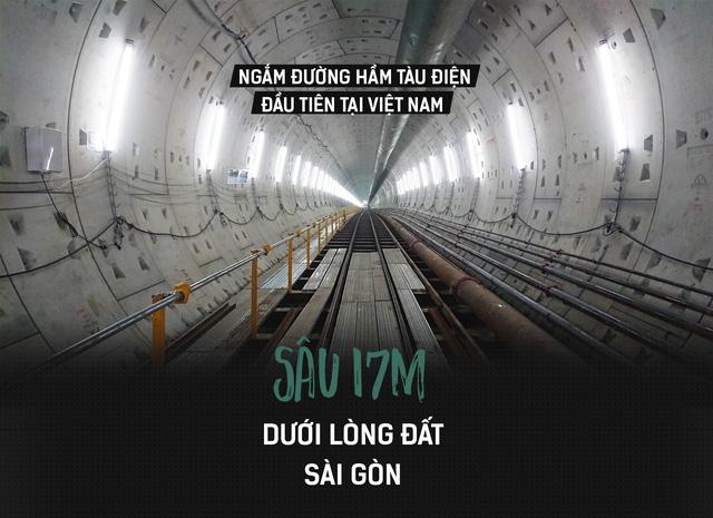 1 km tàu điện ngầm ở Việt Nam tốn dao động 100 triệu USD, nhưng sẽ là bài toán giúp 1 vài thành thị phát triển bền vững - Ảnh 1.
