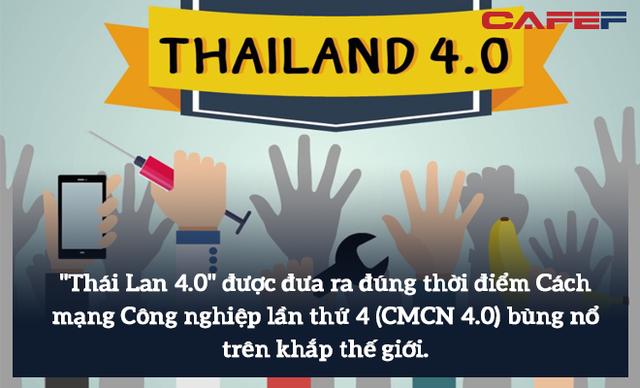 Thái Lan 4.0 và khoản cược lớn nhằm thoát bẫy thu nhập trung bình - Ảnh 1.