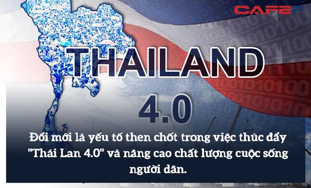 Thái Lan 4.0 và khoản cược lớn nhằm thoát bẫy thu nhập trung bình - Ảnh 2.