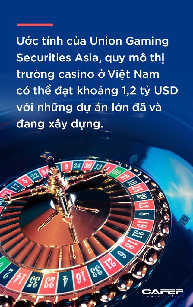 Cuộc đua Casino tại Việt Nam - Ảnh 4.