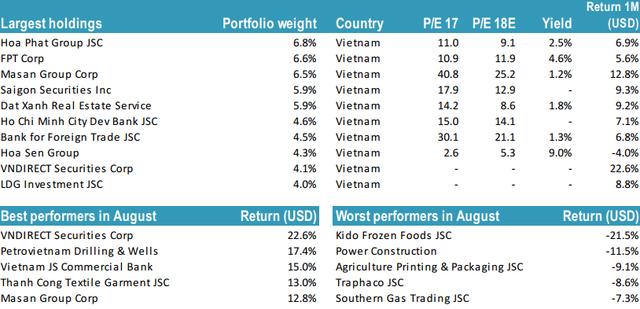 Loại trừ nhóm Vingroup, khối ngoại vẫn đang mua ròng mạnh trên TTCK Việt Nam - Ảnh 1.