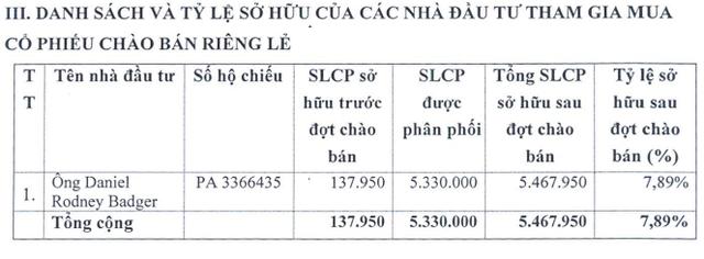 Một NĐT nước ngoài vừa bán hết hơn 5 triệu cổ phiếu của XNK Quảng Bình sau 1 năm làm cổ đông lớn - Ảnh 1.