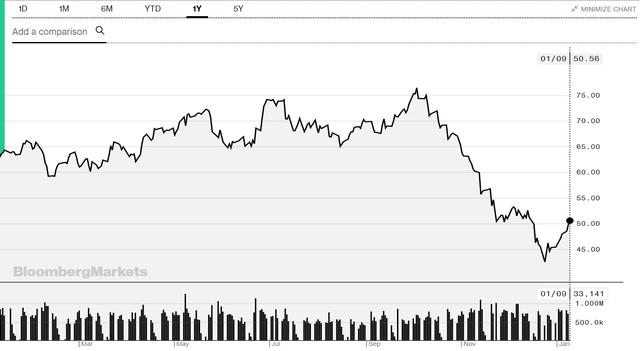 Đối mặt gặp khó, doanh nghiệp dầu khí vẫn báo kết quả tốt - Ảnh 1.