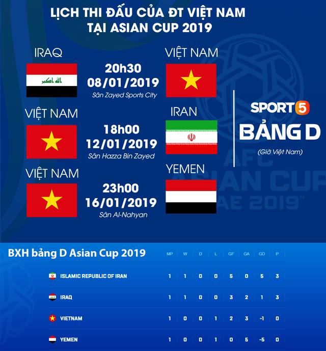 Nếu Việt Nam thua Iran, xin đừng quay lưng với những chàng trai đang hát vang Quốc ca Việt Nam ở đấu trường châu lục - Ảnh 3.