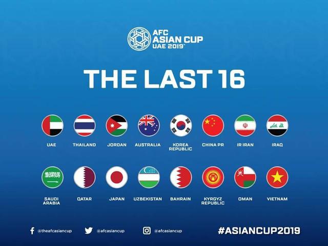 Xác định 8 cặp đấu vòng knock-out Asian Cup 2019, Việt Nam đối đầu Jordan - Ảnh 2.