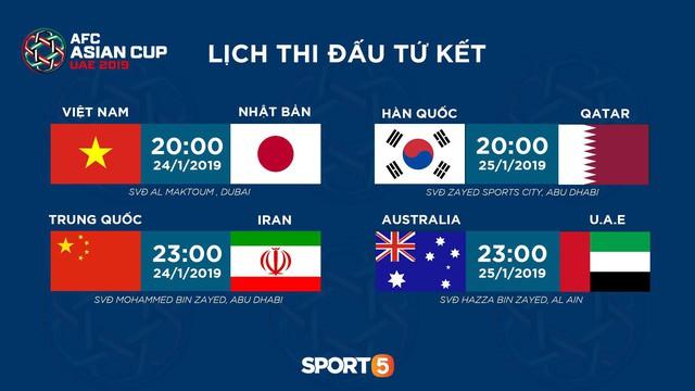 Đội trưởng tuyển Nhật Bản thừa nhận thắng may, chỉ trích các đồng đội sau trận đấu với Việt Nam - Ảnh 2.