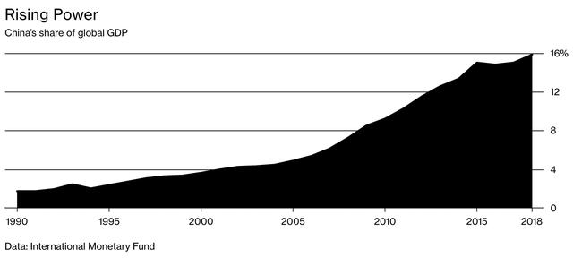 Các số liệu kinh tế của Trung Quốc đã được làm mượt? - Ảnh 2.