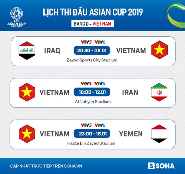 Toàn bộ lịch thi đấu và truyền hình trực tiếp Asian Cup 2019 - Ảnh 1.