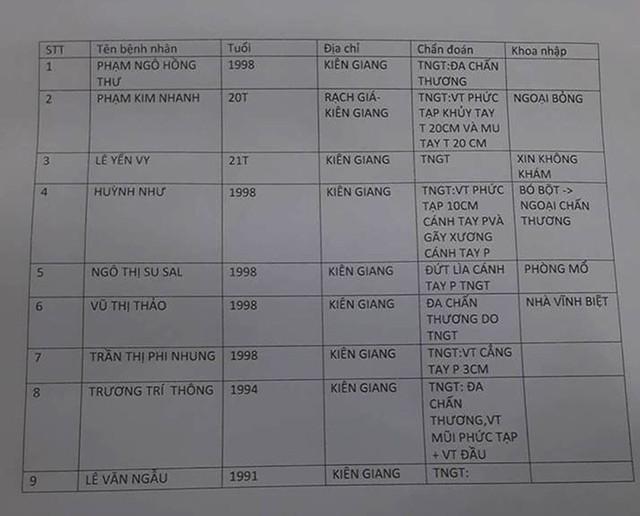 Xe khách rơi trên đèo Hải Vân, 21 sinh viên bị nạn - Ảnh 6.