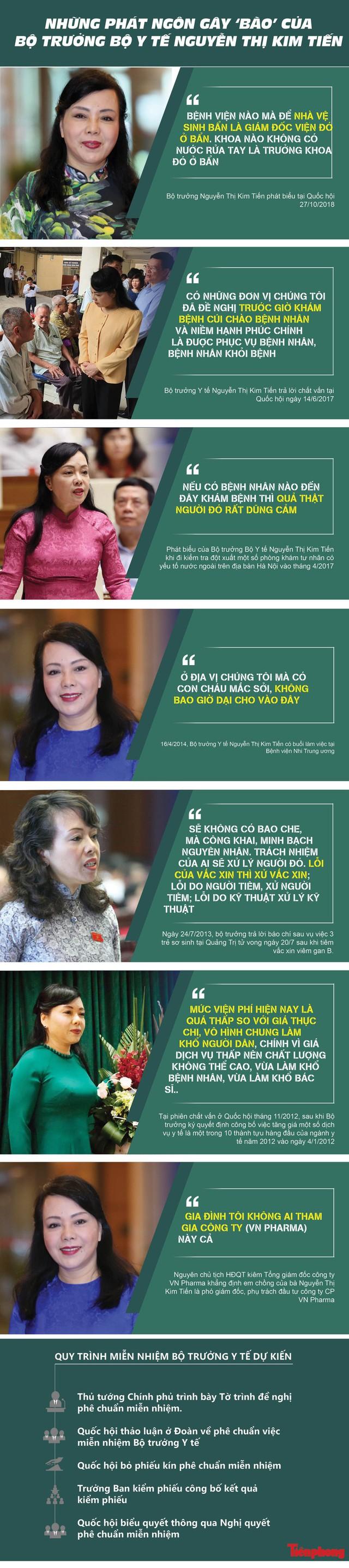Những phát ngôn 'dậy sóng' của Bộ trưởng Y tế Nguyễn Thị Kim Tiến - Ảnh 1.