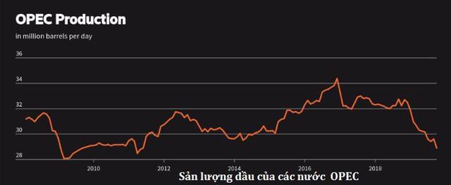 Thị trường ngày 2/10: Dầu tiếp đà giảm, vàng rời khỏi mức thấp nhất 2 tháng - Ảnh 1.