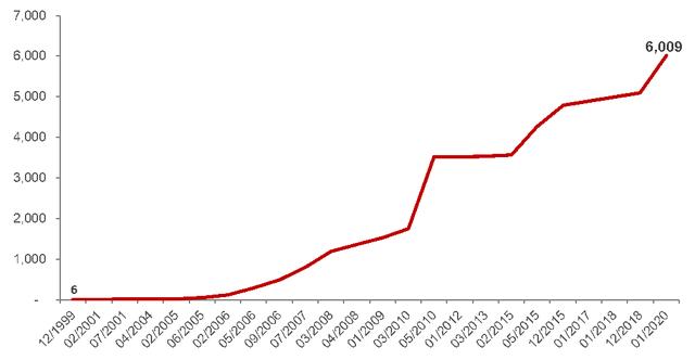 Chứng khoán SSI xin giảm 22% chỉ tiêu lợi nhuận 2019, tăng vốn lên 6.009 tỷ đồng - Ảnh 1.