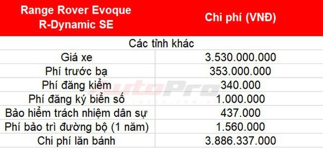 Cách tính giá lăn bánh loạt xe mới vừa ra mắt tại Việt Nam: Toàn xe tiền tỷ - Ảnh 14.