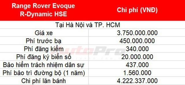 Cách tính giá lăn bánh loạt xe mới vừa ra mắt tại Việt Nam: Toàn xe tiền tỷ - Ảnh 15.