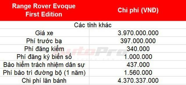 Cách tính giá lăn bánh loạt xe mới vừa ra mắt tại Việt Nam: Toàn xe tiền tỷ - Ảnh 18.