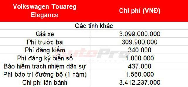 Cách tính giá lăn bánh loạt xe mới vừa ra mắt tại Việt Nam: Toàn xe tiền tỷ - Ảnh 41.