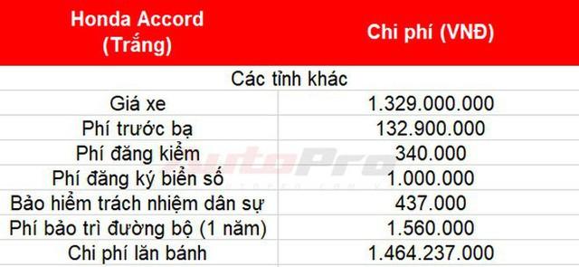 Cách tính giá lăn bánh loạt xe mới vừa ra mắt tại Việt Nam: Toàn xe tiền tỷ - Ảnh 8.