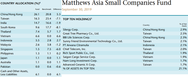 Quỹ chuyên đầu tư vào thị trường Châu Á với quy mô gần 30 tỷ USD đẩy mạnh giải ngân cổ phiếu Việt Nam - Ảnh 2.