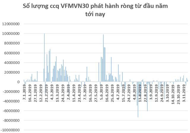 Tuần 11-15/11: Nhóm cổ phiếu ngân hàng, VN30 dẫn dắt thị trường, VN-Index hướng tới vùng 1.040 điểm? - Ảnh 1.