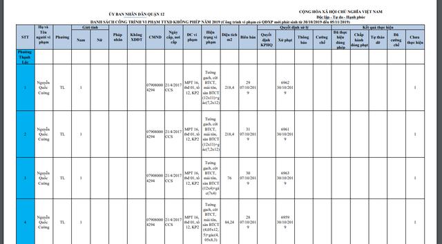 Quận 12 (Tp.HCM) mạnh tay xử lý hoạt động xây dựng trái phép - Ảnh 1.