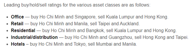 Báo quốc tế đưa tin bất động sản TPHCM đứng đầu châu Á về triển vọng phát triển trong năm 2020 - Ảnh 2.