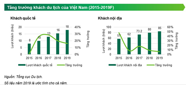 Bất động sản du lịch Đà Nẵng, Khánh Hòa và Phú Quốc giảm nhiệt đáng kể, cơ hội đầu tư ở các thị trường mới nổi xuất hiện - Ảnh 1.